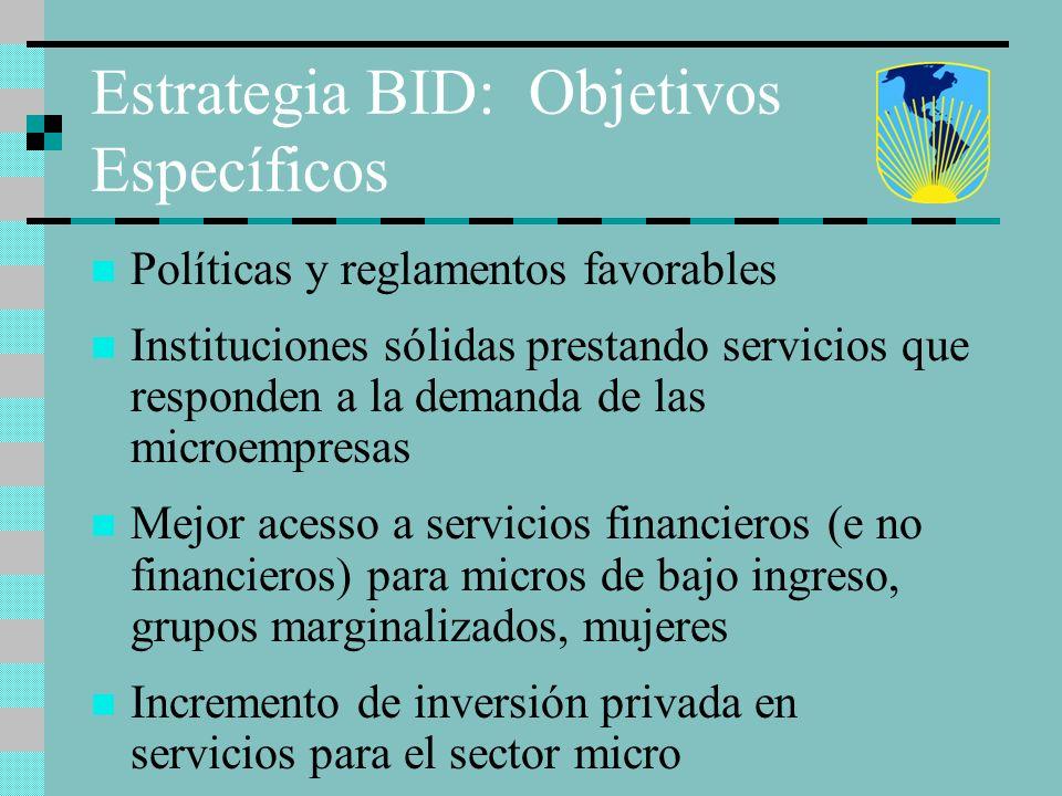 Estrategia BID: Objetivos Específicos Políticas y reglamentos favorables Instituciones sólidas prestando servicios que responden a la demanda de las m