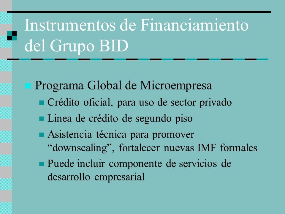 Instrumentos de Financiamiento del Grupo BID Programa Global de Microempresa Crédito oficial, para uso de sector privado Linea de crédito de segundo p