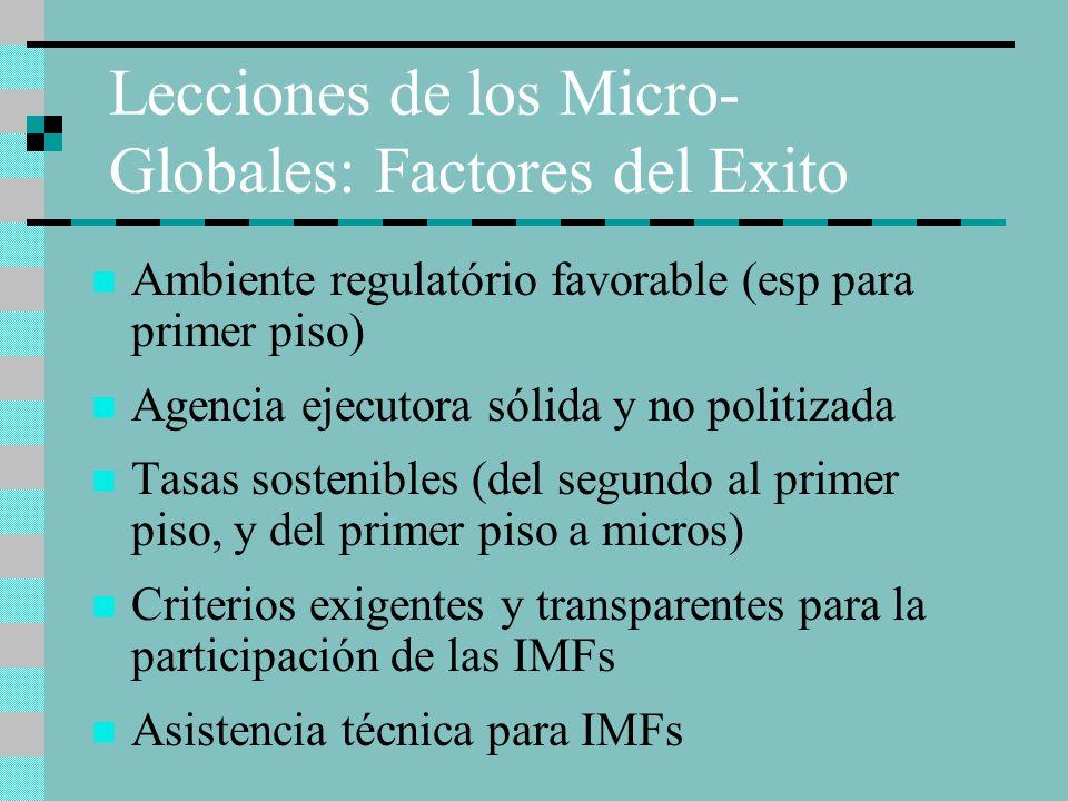 Lecciones de los Micro- Globales: Factores del Exito Ambiente regulatório favorable (esp para primer piso) Agencia ejecutora sólida y no politizada Ta
