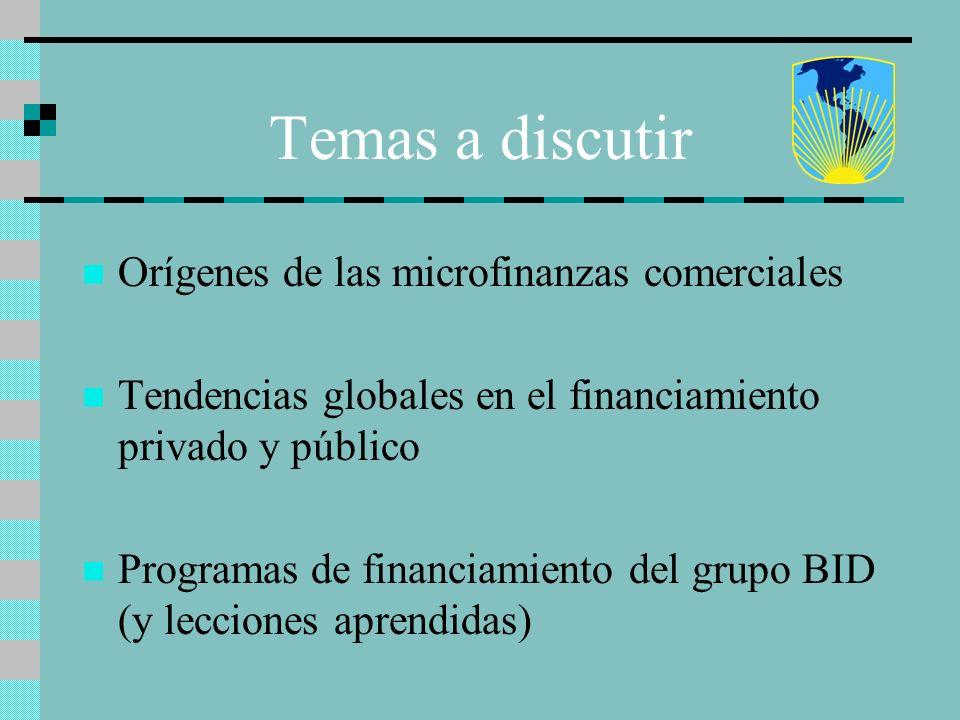 Temas a discutir Orígenes de las microfinanzas comerciales Tendencias globales en el financiamiento privado y público Programas de financiamiento del