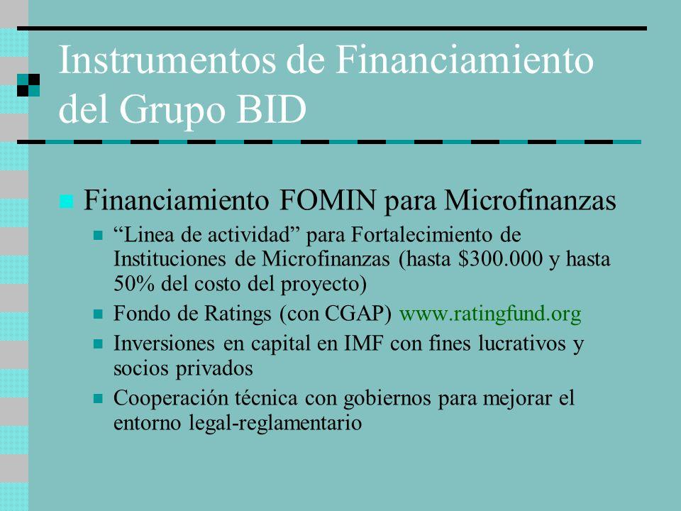 Instrumentos de Financiamiento del Grupo BID Financiamiento FOMIN para Microfinanzas Linea de actividad para Fortalecimiento de Instituciones de Micro