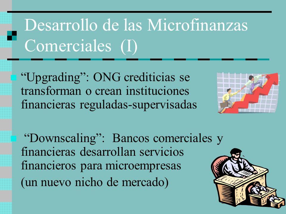 Desarrollo de las Microfinanzas Comerciales (I) Upgrading: ONG crediticias se transforman o crean instituciones financieras reguladas-supervisadas Dow