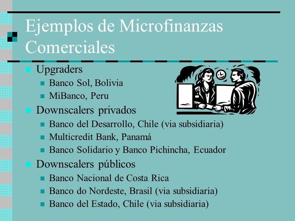 Ejemplos de Microfinanzas Comerciales Upgraders Banco Sol, Bolivia MiBanco, Peru Downscalers privados Banco del Desarrollo, Chile (via subsidiaria) Mu