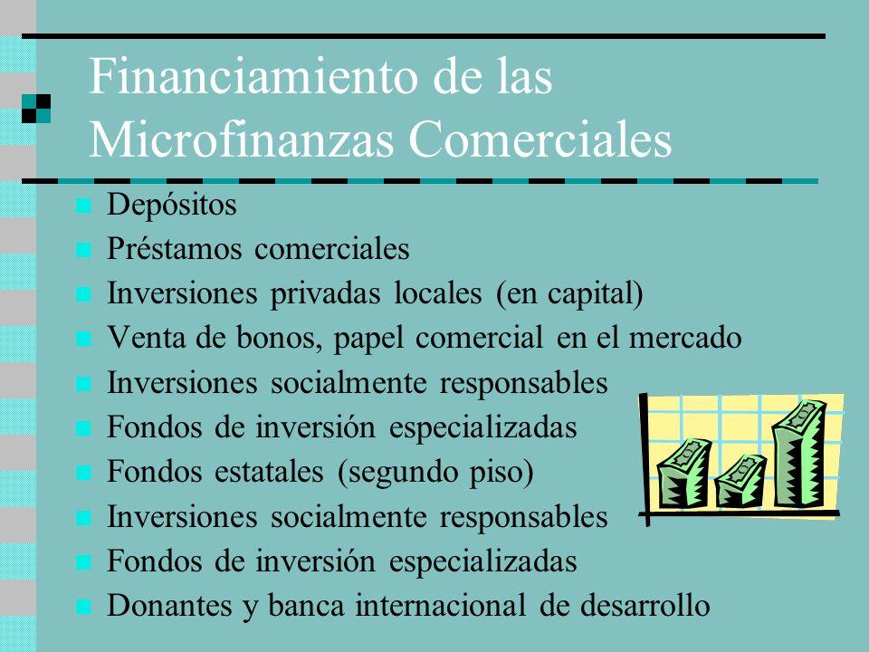 Financiamiento de las Microfinanzas Comerciales Depósitos Préstamos comerciales Inversiones privadas locales (en capital) Venta de bonos, papel comerc