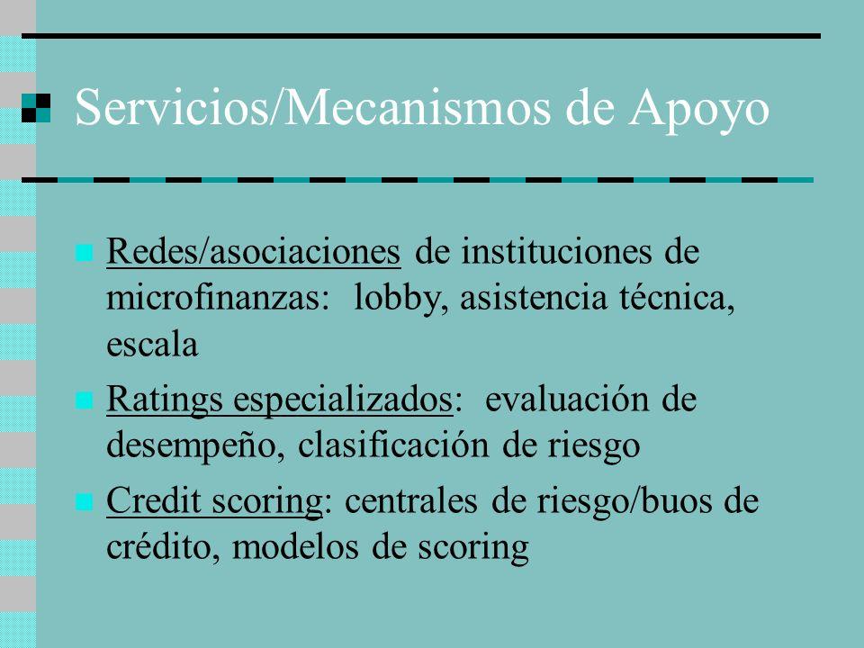 Servicios/Mecanismos de Apoyo Redes/asociaciones de instituciones de microfinanzas: lobby, asistencia técnica, escala Ratings especializados: evaluaci