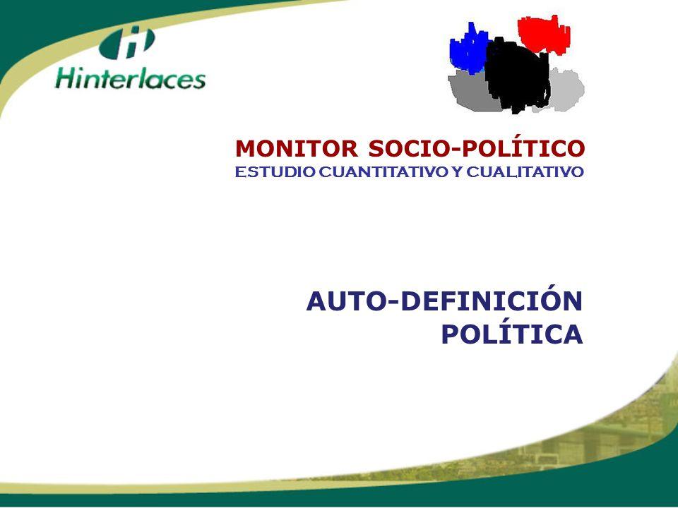 AUTO-DEFINICIÓN POLÍTICA ESTUDIO CUANTITATIVO Y CUALITATIVO MONITOR SOCIO-POLÍTICO
