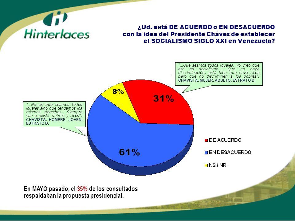 ¿Ud. está DE ACUERDO o EN DESACUERDO con la idea del Presidente Chávez de establecer el SOCIALISMO SIGLO XXI en Venezuela? …Que seamos todos iguales,