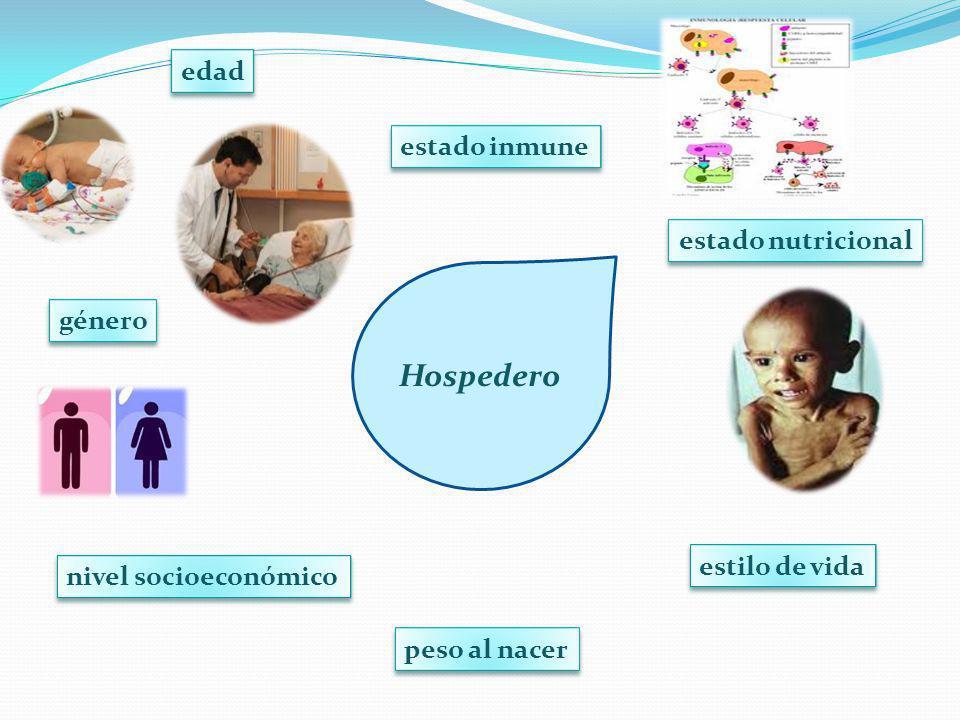 Hospedero edad género estado nutricional estado inmune nivel socioeconómico peso al nacerestilo de vida
