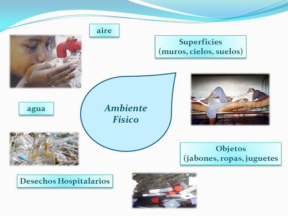 Ambiente Físico aire agua Objetos (jabones, ropas, juguetes Superficies (muros, cielos, suelos) Desechos Hospitalarios