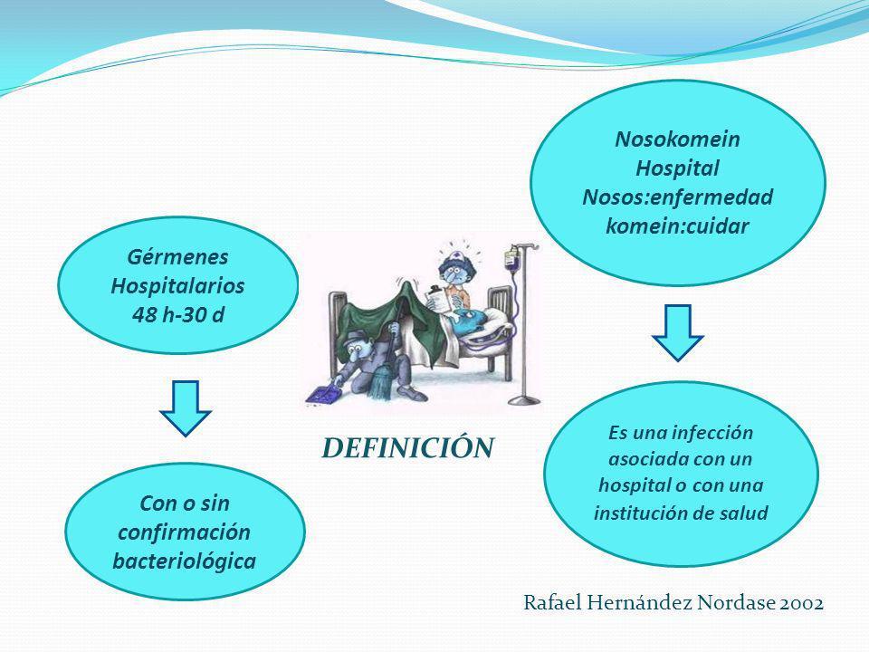 DEFINICIÓN Gérmenes Hospitalarios 48 h-30 d Con o sin confirmación bacteriológica Nosokomein Hospital Nosos:enfermedad komein:cuidar Es una infección