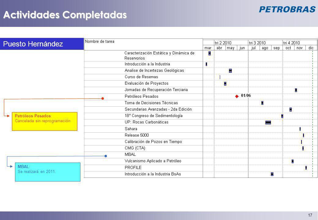 17 Puesto Hernández Petróleos Pesados: Cancelada sin reprogramación. Actividades Completadas MBAL: Se realizará en 2011.