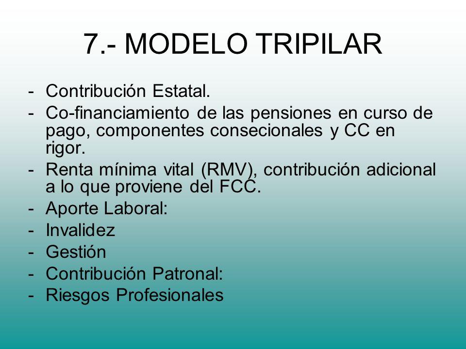 7.- MODELO TRIPILAR -Contribución Estatal.