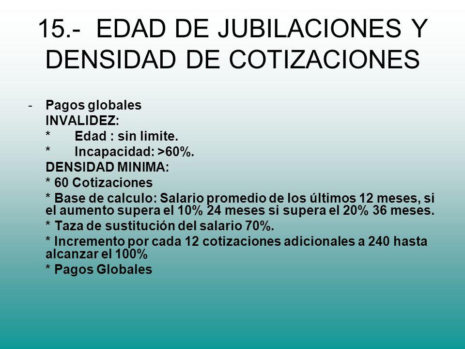 15.- EDAD DE JUBILACIONES Y DENSIDAD DE COTIZACIONES -Pagos globales INVALIDEZ: *Edad : sin limite.