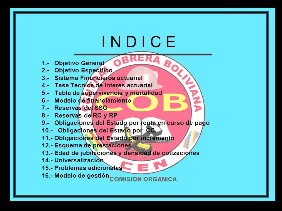 I N D I C E 1.- Objetivo General 2.- Objetivo Especifico 3.- Sistema Financieros actuarial 4.- Tasa Técnica de Interés actuarial 5.- Tabla de supervivencia y mortalidad 6.- Modelo de financiamiento 7.- Reservas del SSO 8.- Reservas de RC y RP 9.- Obligaciones del Estado por renta en curso de pago 10.- Obligaciones del Estado por CC.