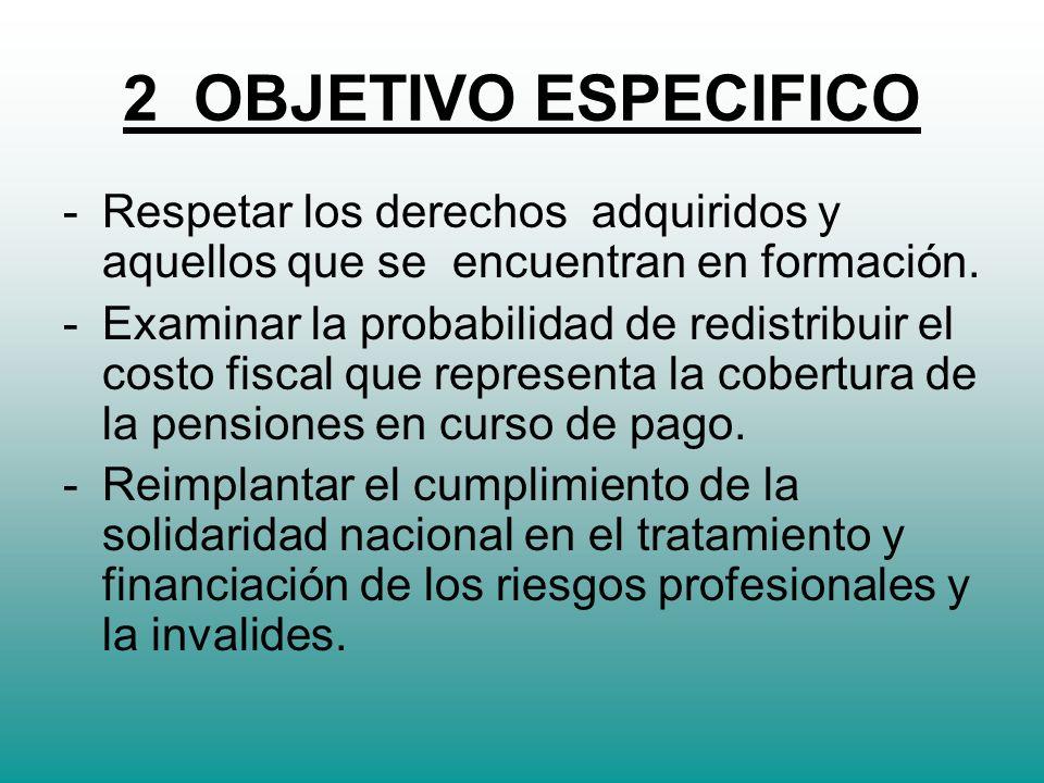 2 OBJETIVO ESPECIFICO -Respetar los derechos adquiridos y aquellos que se encuentran en formación.