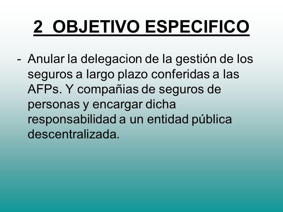 3 SISTEMA FINANCIERO ACTUARIAL -Invalidez, vejez y muerte: capitalización colectiva con prima quinquenal.