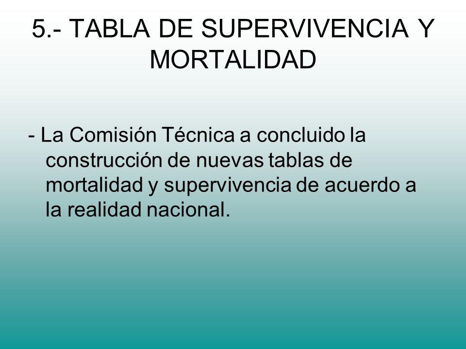 5.- TABLA DE SUPERVIVENCIA Y MORTALIDAD - La Comisión Técnica a concluido la construcción de nuevas tablas de mortalidad y supervivencia de acuerdo a la realidad nacional.