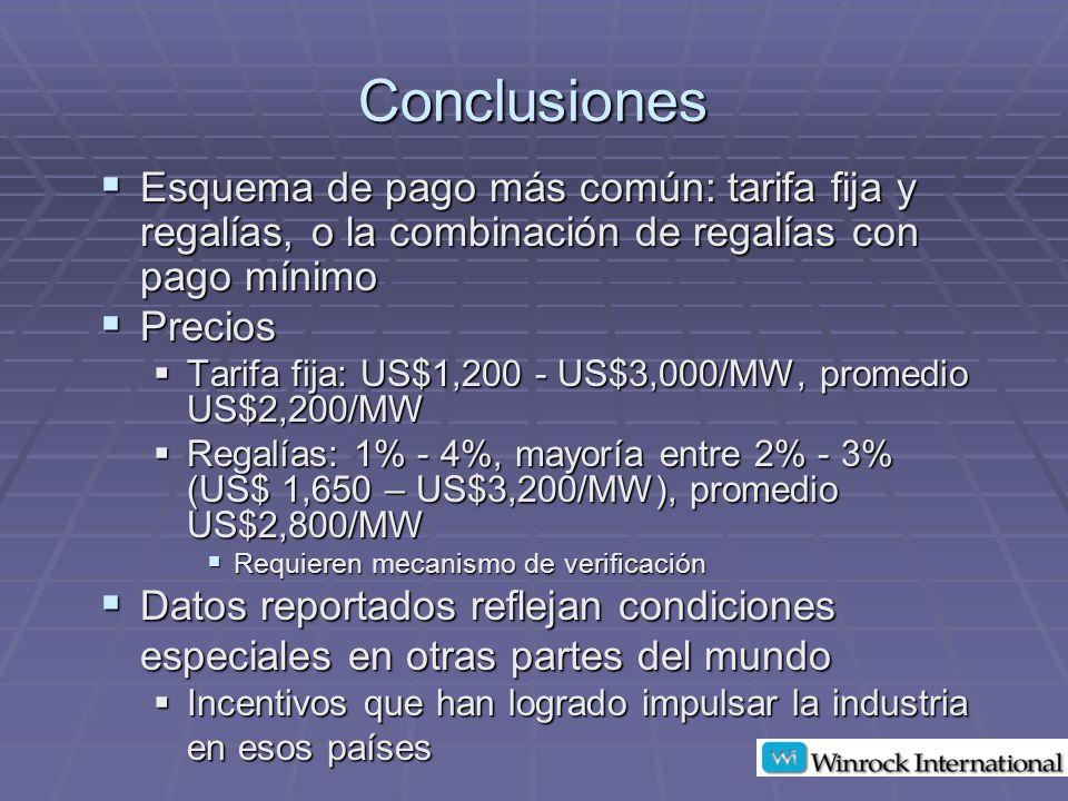 Conclusiones Esquema de pago más común: tarifa fija y regalías, o la combinación de regalías con pago mínimo Esquema de pago más común: tarifa fija y regalías, o la combinación de regalías con pago mínimo Precios Precios Tarifa fija: US$1,200 - US$3,000/MW, promedio US$2,200/MW Tarifa fija: US$1,200 - US$3,000/MW, promedio US$2,200/MW Regalías: 1% - 4%, mayoría entre 2% - 3% (US$ 1,650 – US$3,200/MW), promedio US$2,800/MW Regalías: 1% - 4%, mayoría entre 2% - 3% (US$ 1,650 – US$3,200/MW), promedio US$2,800/MW Requieren mecanismo de verificación Requieren mecanismo de verificación Datos reportados reflejan condiciones especiales en otras partes del mundo Datos reportados reflejan condiciones especiales en otras partes del mundo Incentivos que han logrado impulsar la industria en esos países Incentivos que han logrado impulsar la industria en esos países