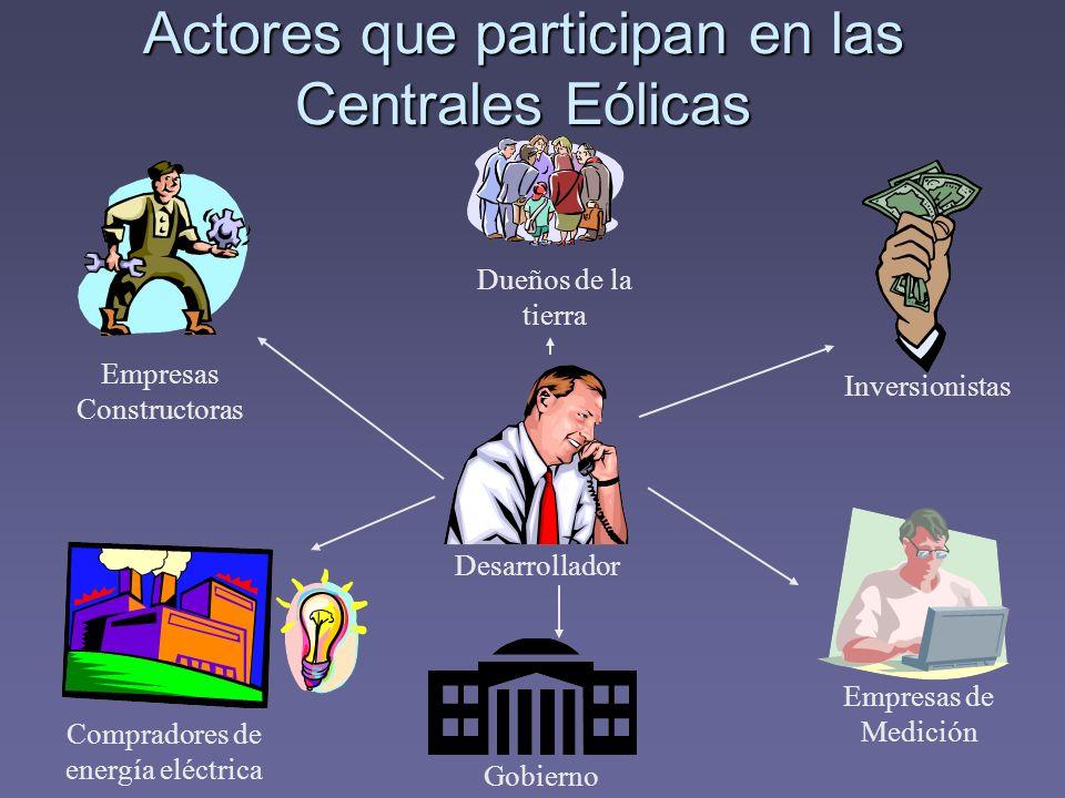 Actores que participan en las Centrales Eólicas Empresas Constructoras Empresas de Medición Desarrollador Inversionistas Gobierno Dueños de la tierra Compradores de energía eléctrica