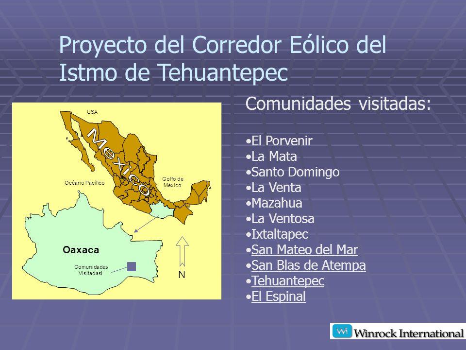 Metodología Reuniones de trabajo con comunidades locales para determinar necesidades de información Reuniones de trabajo con comunidades locales para determinar necesidades de información Revisión de más de 20 contratos de centrales eólicas en EUA (23) y Centroamérica (2) para un total de más de 50 proyectos.