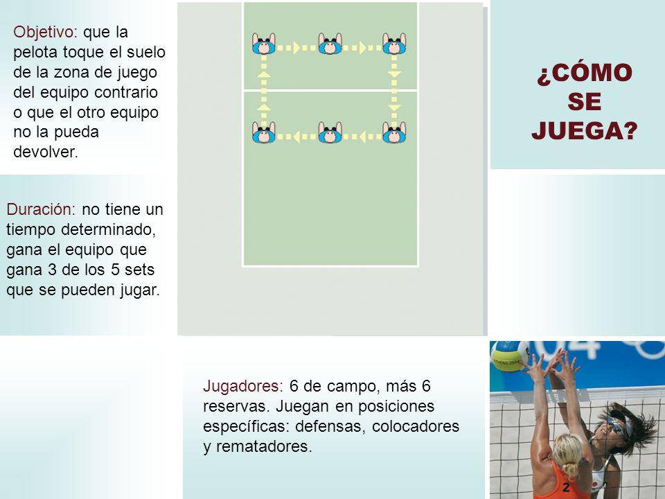 ¿CÓMO SE JUEGA? Objetivo: que la pelota toque el suelo de la zona de juego del equipo contrario o que el otro equipo no la pueda devolver. Duración: n
