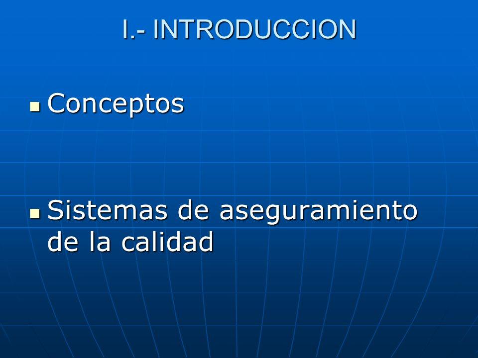 I.- INTRODUCCION Conceptos Conceptos Sistemas de aseguramiento de la calidad Sistemas de aseguramiento de la calidad