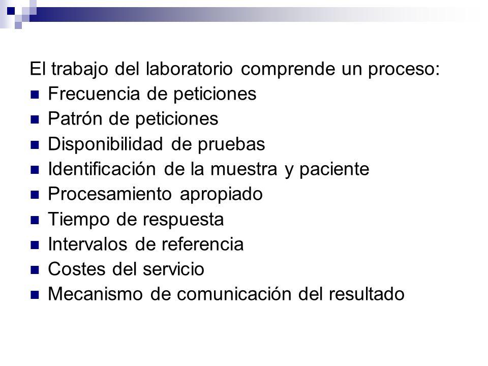 El trabajo del laboratorio comprende un proceso: Frecuencia de peticiones Patrón de peticiones Disponibilidad de pruebas Identificación de la muestra