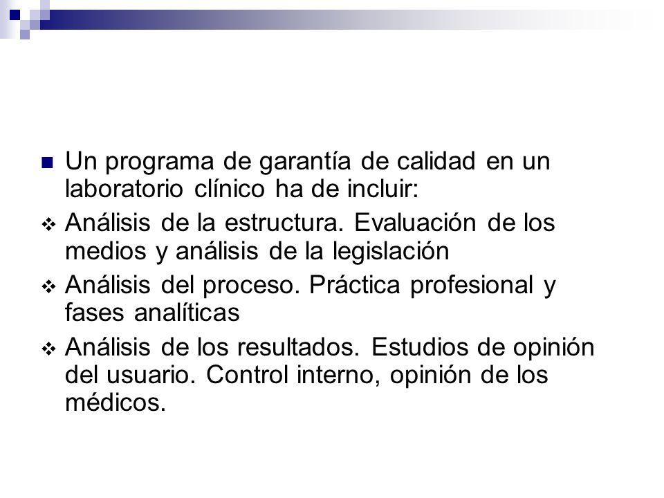 Un programa de garantía de calidad en un laboratorio clínico ha de incluir: Análisis de la estructura. Evaluación de los medios y análisis de la legis