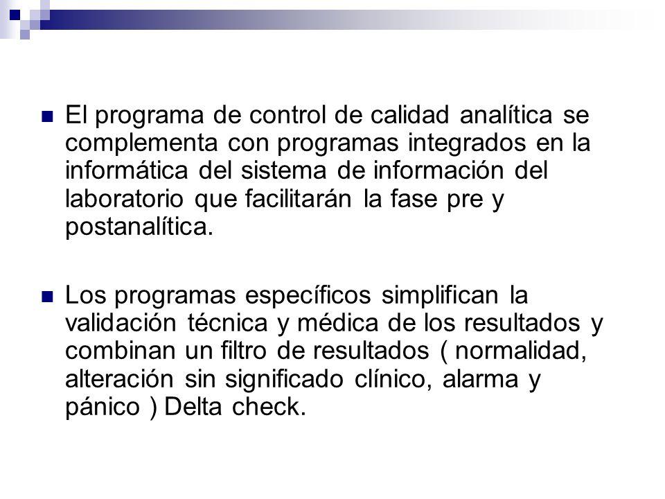 El programa de control de calidad analítica se complementa con programas integrados en la informática del sistema de información del laboratorio que f