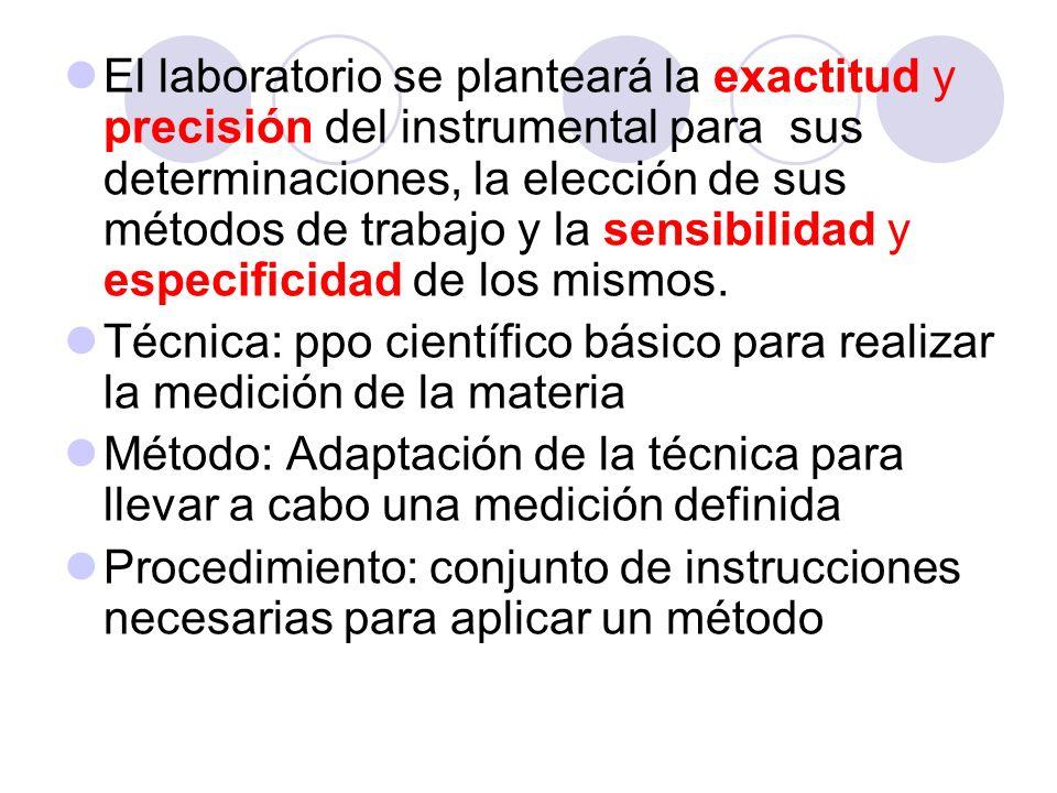 El laboratorio se planteará la exactitud y precisión del instrumental para sus determinaciones, la elección de sus métodos de trabajo y la sensibilida