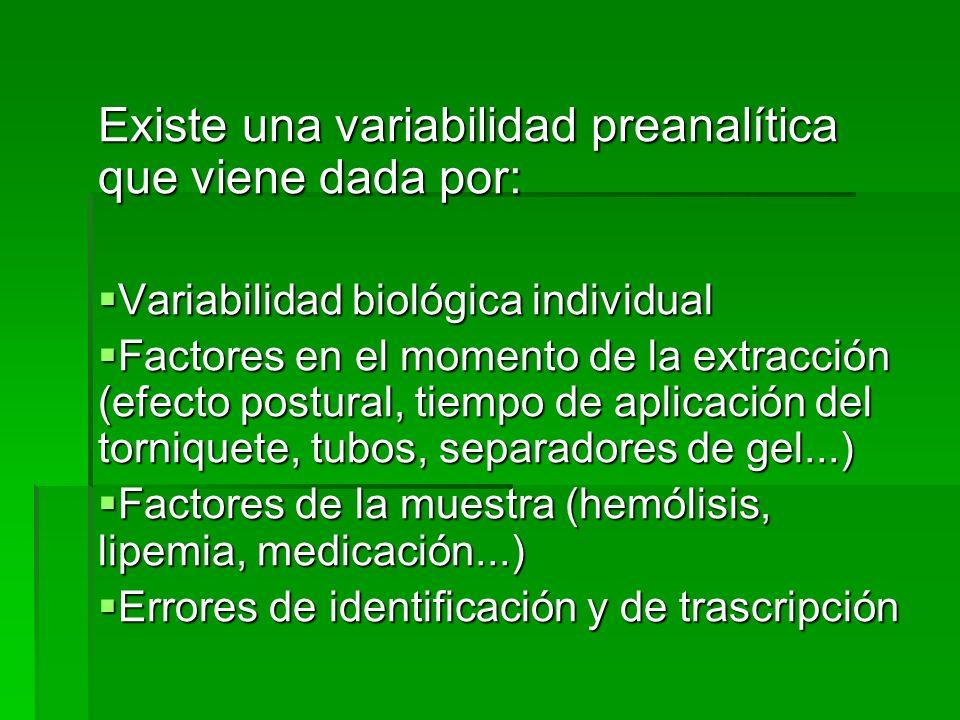 Existe una variabilidad preanalítica que viene dada por: Variabilidad biológica individual Variabilidad biológica individual Factores en el momento de