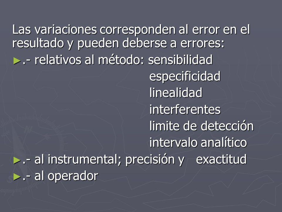Las variaciones corresponden al error en el resultado y pueden deberse a errores:.- relativos al método: sensibilidad.- relativos al método: sensibili