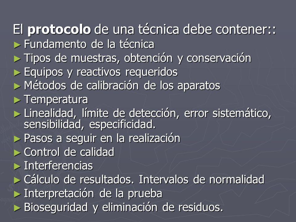 El protocolo de una técnica debe contener:: Fundamento de la técnica Fundamento de la técnica Tipos de muestras, obtención y conservación Tipos de mue