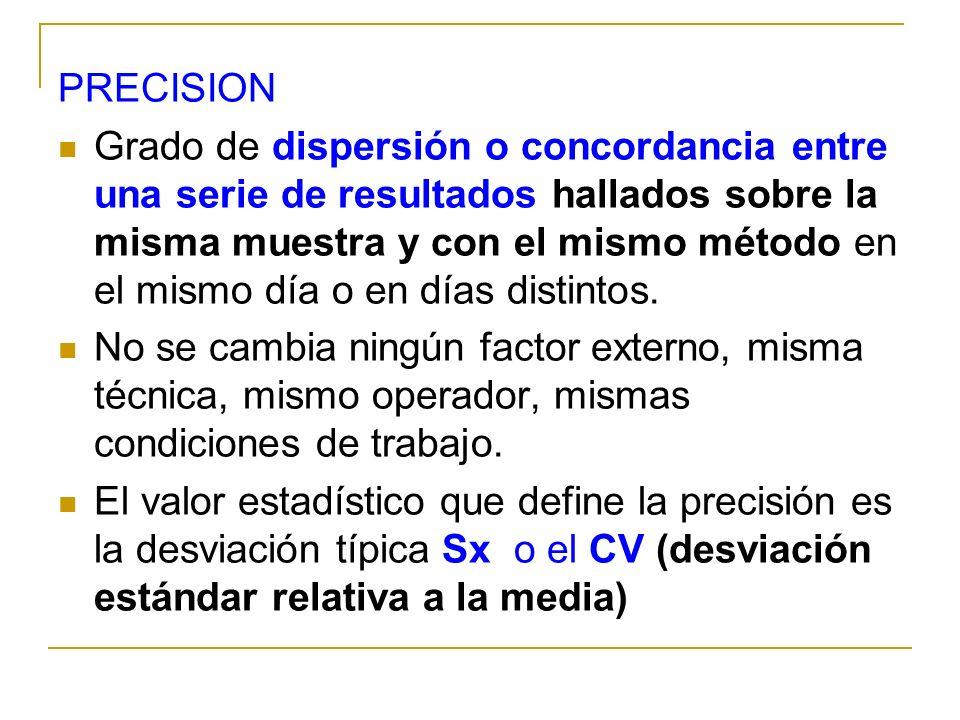 PRECISION Grado de dispersión o concordancia entre una serie de resultados hallados sobre la misma muestra y con el mismo método en el mismo día o en