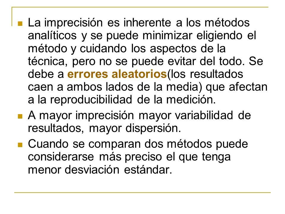 La imprecisión es inherente a los métodos analíticos y se puede minimizar eligiendo el método y cuidando los aspectos de la técnica, pero no se puede