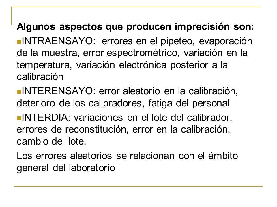 Algunos aspectos que producen imprecisión son: INTRAENSAYO: errores en el pipeteo, evaporación de la muestra, error espectrométrico, variación en la t