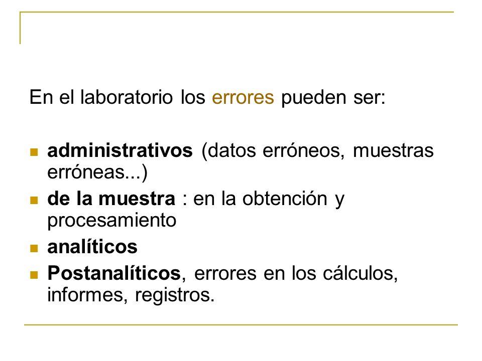 En el laboratorio los errores pueden ser: administrativos (datos erróneos, muestras erróneas...) de la muestra : en la obtención y procesamiento analí