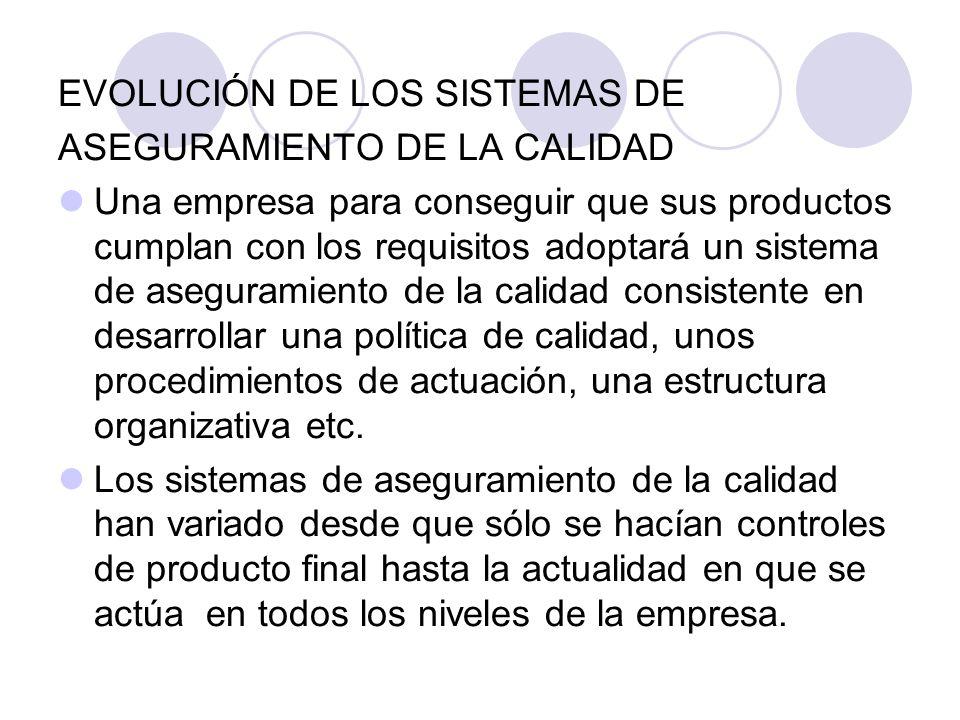 EVOLUCIÓN DE LOS SISTEMAS DE ASEGURAMIENTO DE LA CALIDAD Una empresa para conseguir que sus productos cumplan con los requisitos adoptará un sistema d