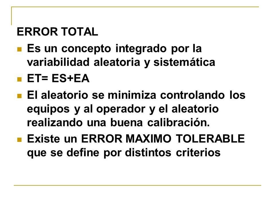 ERROR TOTAL Es un concepto integrado por la variabilidad aleatoria y sistemática ET= ES+EA El aleatorio se minimiza controlando los equipos y al opera