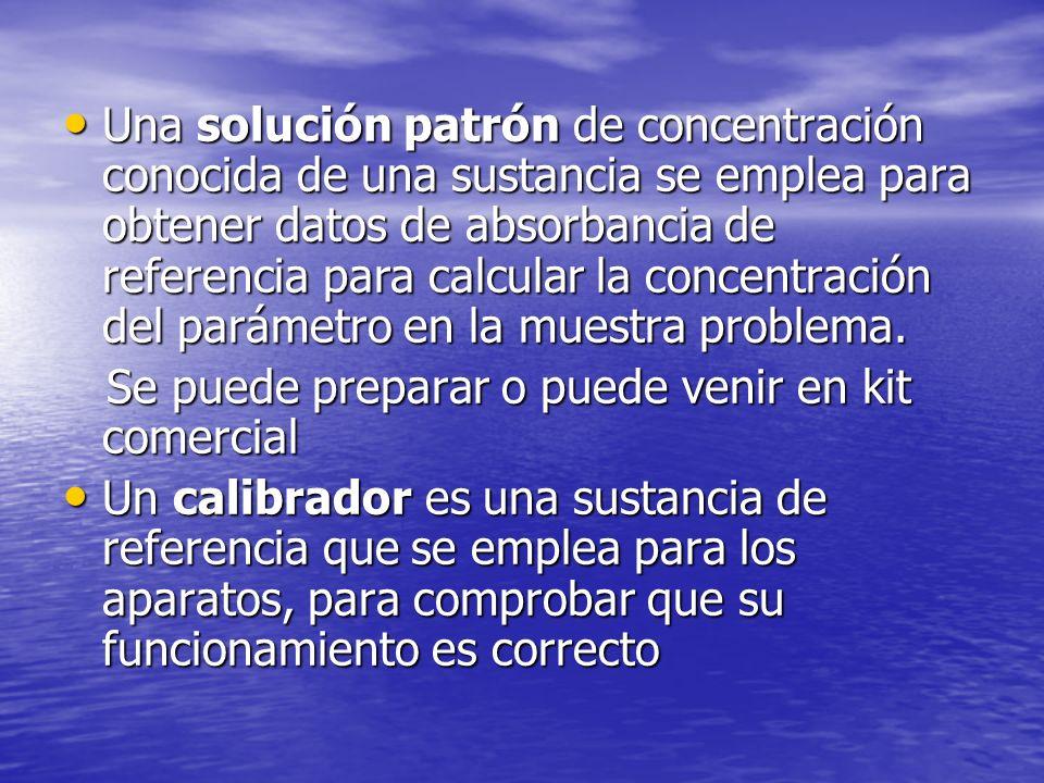 Una solución patrón de concentración conocida de una sustancia se emplea para obtener datos de absorbancia de referencia para calcular la concentració