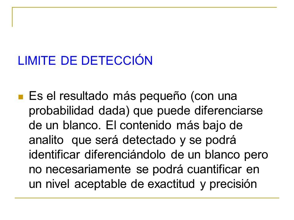 LIMITE DE DETECCIÓN Es el resultado más pequeño (con una probabilidad dada) que puede diferenciarse de un blanco. El contenido más bajo de analito que