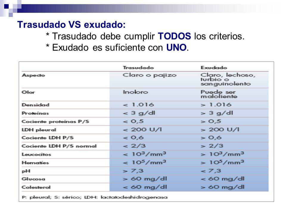AGUJA PALOMILLA Indicaciones: Previo a la colocación del drenaje en neonato con compromiso vital 2 io a NTX.