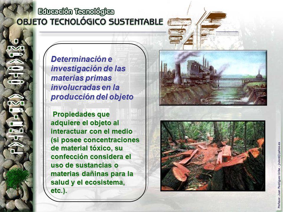 Determinación e investigación de las materias primas involucradas en la producción del objeto Propiedades que adquiere el objeto al interactuar con el
