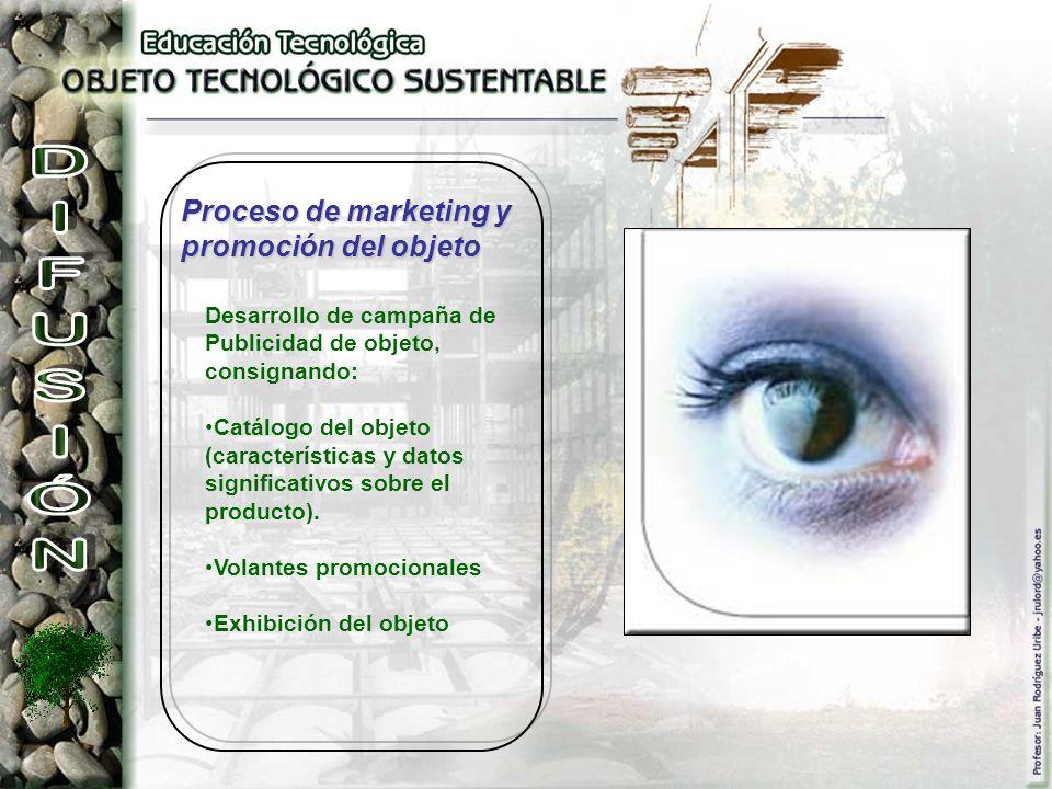 Proceso de marketing y promoción del objeto Desarrollo de campaña de Publicidad de objeto, consignando: Catálogo del objeto (características y datos s