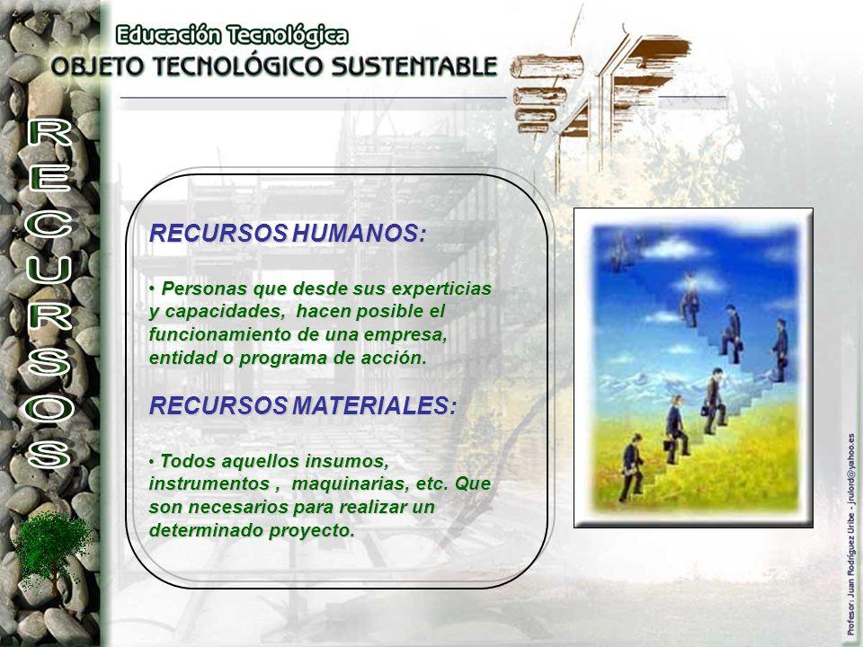 RECURSOS HUMANOS: Personas que desde sus experticias y capacidades, hacen posible el funcionamiento de una empresa, entidad o programa de acción. Pers