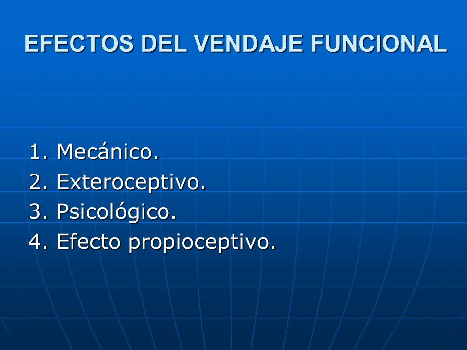 EFECTOS DEL VENDAJE FUNCIONAL 1. Mecánico. 2. Exteroceptivo. 3. Psicológico. 4. Efecto propioceptivo.