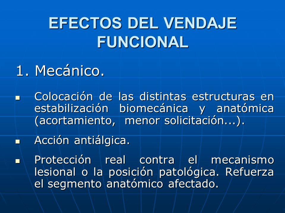 EFECTOS DEL VENDAJE FUNCIONAL 1. Mecánico. Colocación de las distintas estructuras en estabilización biomecánica y anatómica (acortamiento, menor soli