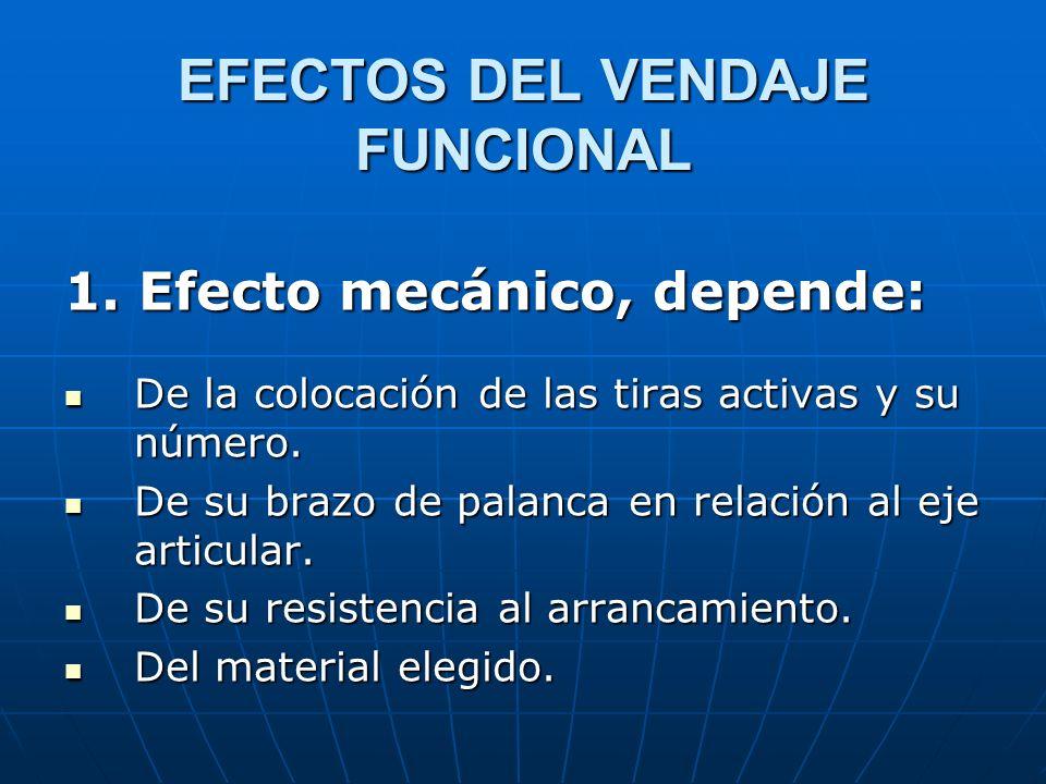 EFECTOS DEL VENDAJE FUNCIONAL 1. Efecto mecánico, depende: De la colocación de las tiras activas y su número. De la colocación de las tiras activas y