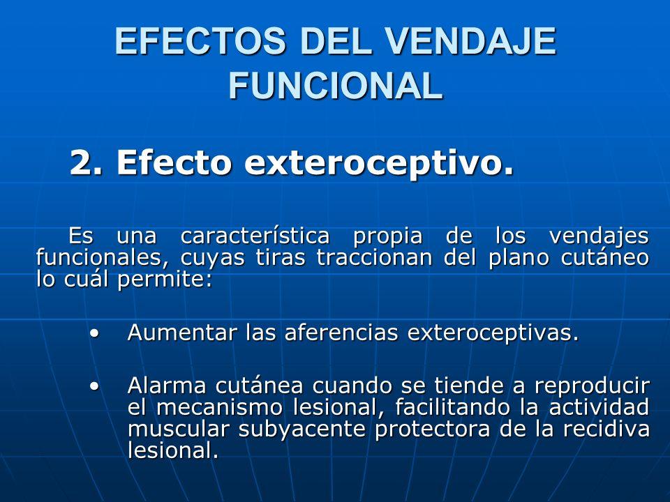EFECTOS DEL VENDAJE FUNCIONAL 2. Efecto exteroceptivo. Es una característica propia de los vendajes funcionales, cuyas tiras traccionan del plano cutá