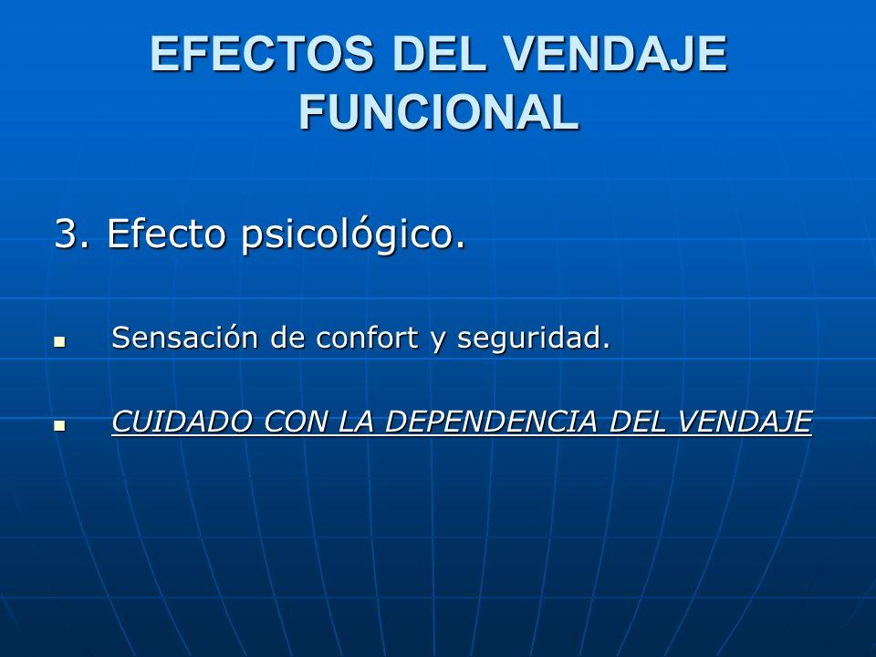 EFECTOS DEL VENDAJE FUNCIONAL 3. Efecto psicológico. Sensación de confort y seguridad. Sensación de confort y seguridad. CUIDADO CON LA DEPENDENCIA DE